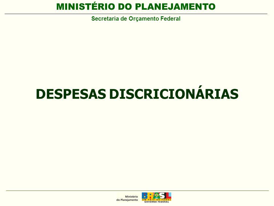 MINISTÉRIO DO PLANEJAMENTO Secretaria de Orçamento Federal DESPESAS DISCRICIONÁRIAS