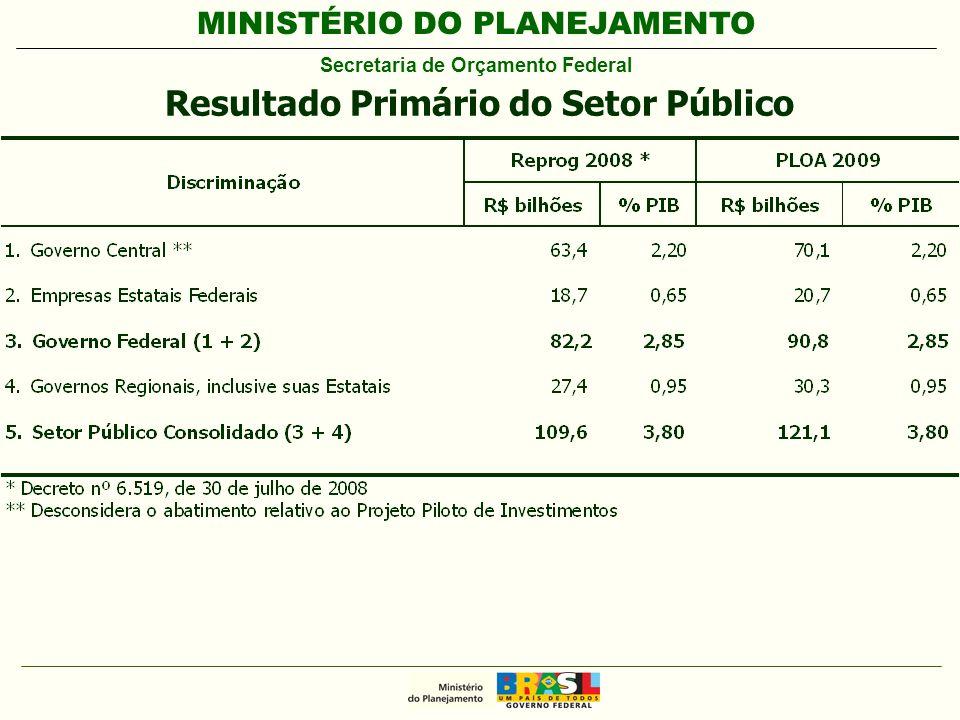 MINISTÉRIO DO PLANEJAMENTO Secretaria de Orçamento Federal Resultado Primário do Setor Público