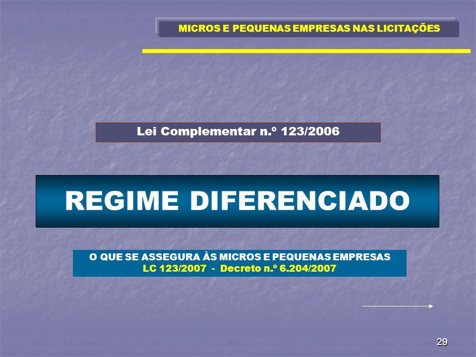 29 REGIME DIFERENCIADO MICROS E PEQUENAS EMPRESAS NAS LICITAÇÕES Lei Complementar n.º 123/2006 O QUE SE ASSEGURA ÀS MICROS E PEQUENAS EMPRESAS LC 123/