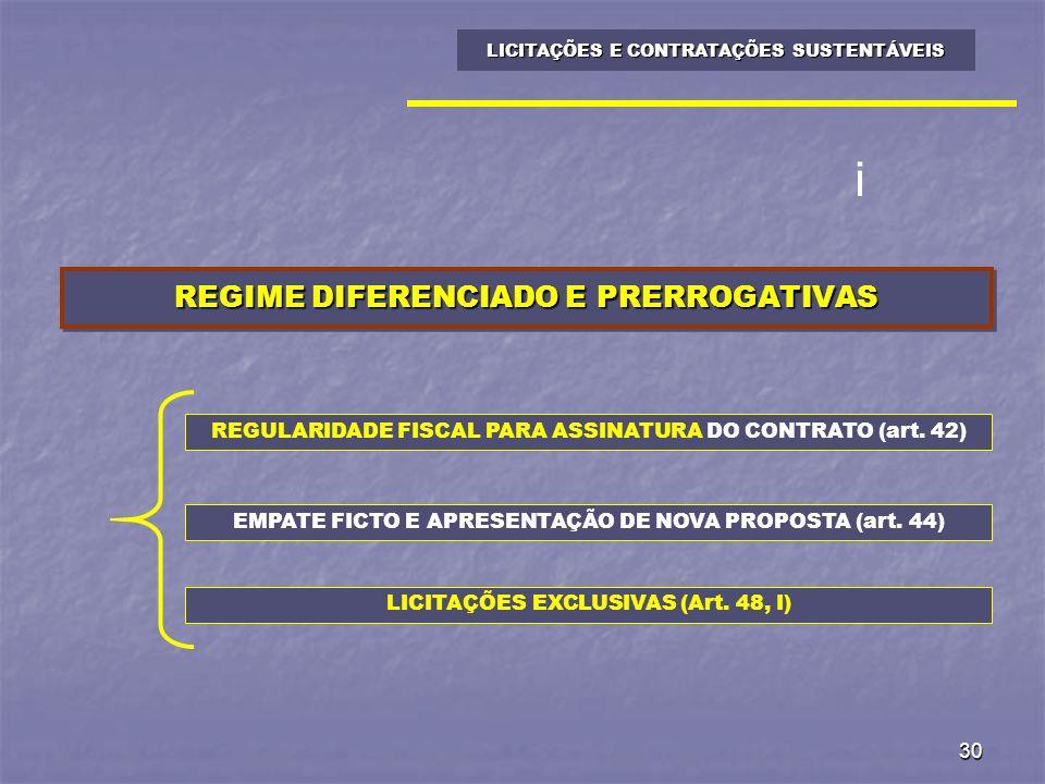 30 REGIME DIFERENCIADO E PRERROGATIVAS LICITAÇÕES E CONTRATAÇÕES SUSTENTÁVEIS REGULARIDADE FISCAL PARA ASSINATURA DO CONTRATO (art. 42) EMPATE FICTO E