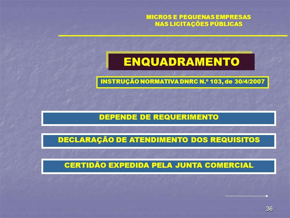 36 MICROS E PEQUENAS EMPRESAS NAS LICITAÇÕES PÚBLICAS ENQUADRAMENTO INSTRUÇÃO NORMATIVA DNRC N.º 103, de 30/4/2007 DEPENDE DE REQUERIMENTO DECLARAÇÃO