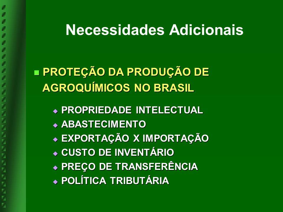 Necessidades Adicionais PROPRIEDADE INTELECTUAL PROPRIEDADE INTELECTUAL ABASTECIMENTO ABASTECIMENTO EXPORTAÇÃO X IMPORTAÇÃO EXPORTAÇÃO X IMPORTAÇÃO CU