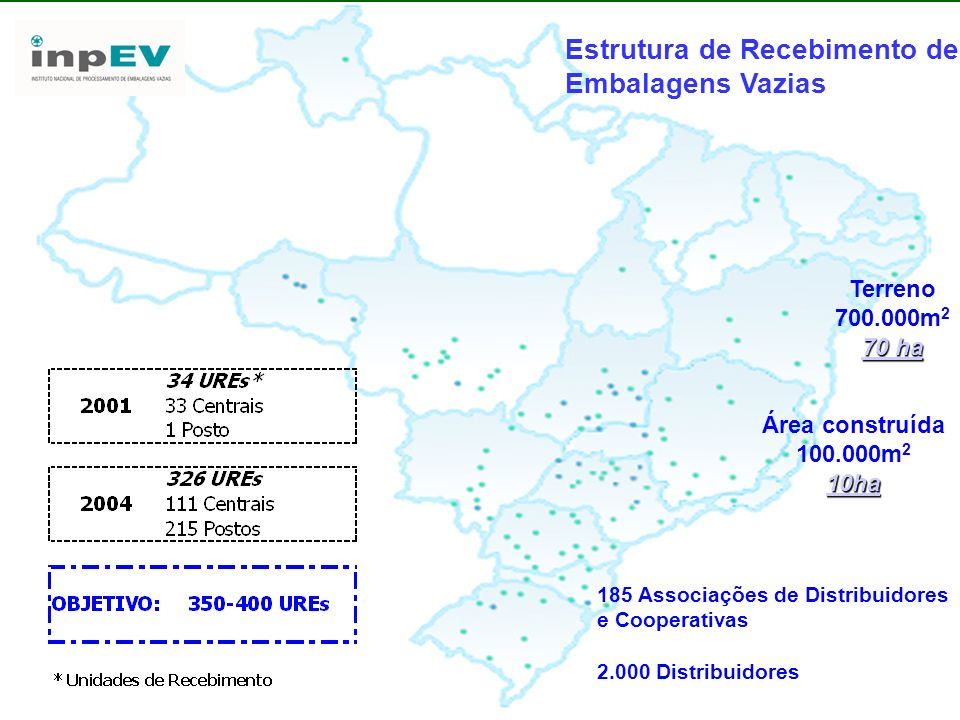 185 Associações de Distribuidores e Cooperativas 2.000 Distribuidores Estrutura de Recebimento de Embalagens Vazias Terreno 700.000m 2 70 ha Área cons