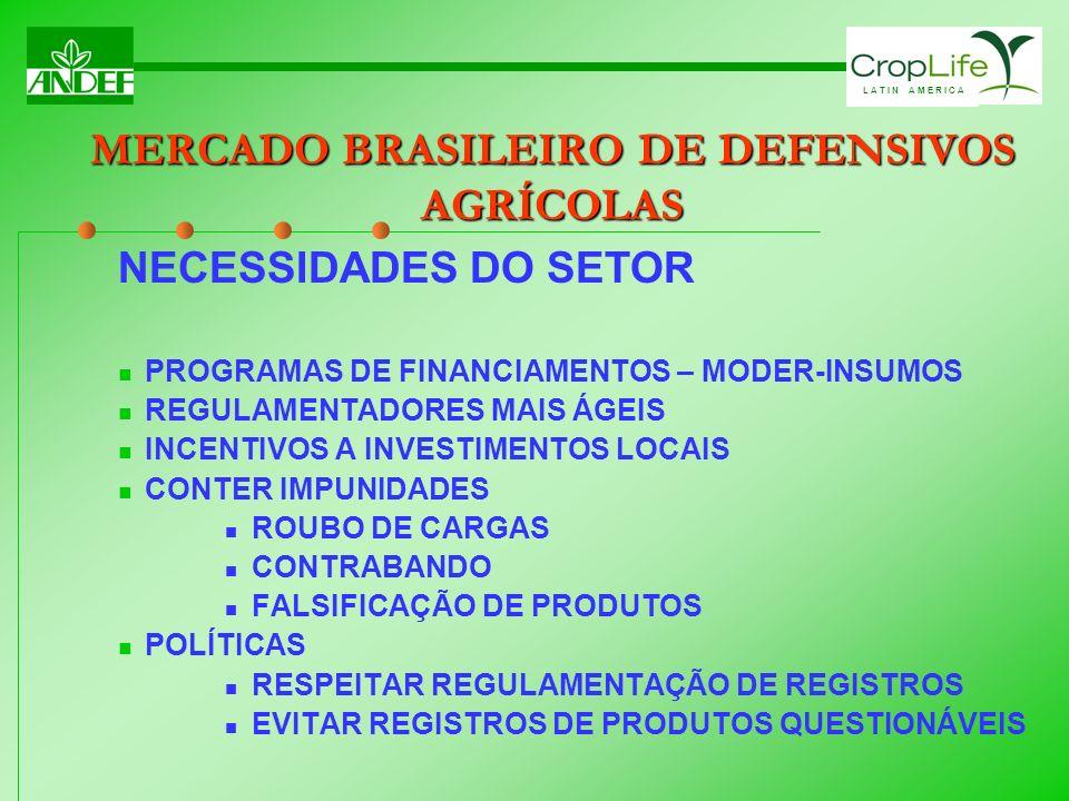 L A T I N A M E R I C A MERCADO BRASILEIRO DE DEFENSIVOS AGRÍCOLAS NECESSIDADES DO SETOR PROGRAMAS DE FINANCIAMENTOS – MODER-INSUMOS REGULAMENTADORES