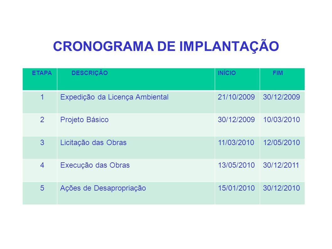 CRONOGRAMA DE IMPLANTAÇÃO ETAPA DESCRIÇÃOINÍCIO FIM 1Expedição da Licença Ambiental21/10/200930/12/2009 2Projeto Básico30/12/200910/03/2010 3Licitação