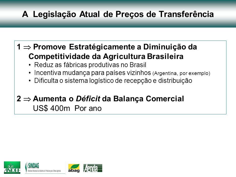 A Legislação Atual de Preços de Transferência 1 Promove Estratégicamente a Diminuição da Competitividade da Agricultura Brasileira Reduz as fábricas p