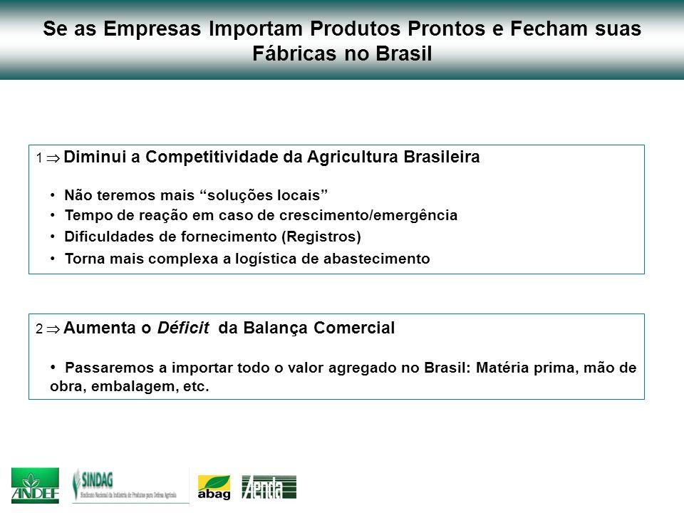 Se as Empresas Importam Produtos Prontos e Fecham suas Fábricas no Brasil 2 Aumenta o Déficit da Balança Comercial Passaremos a importar todo o valor