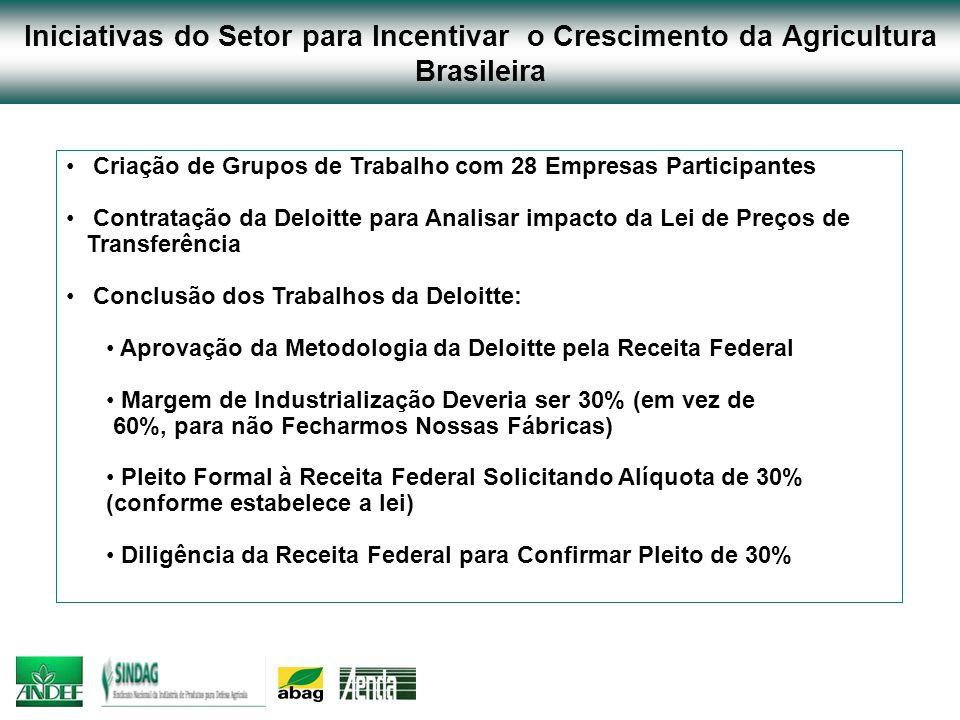 Iniciativas do Setor para Incentivar o Crescimento da Agricultura Brasileira Criação de Grupos de Trabalho com 28 Empresas Participantes Contratação d