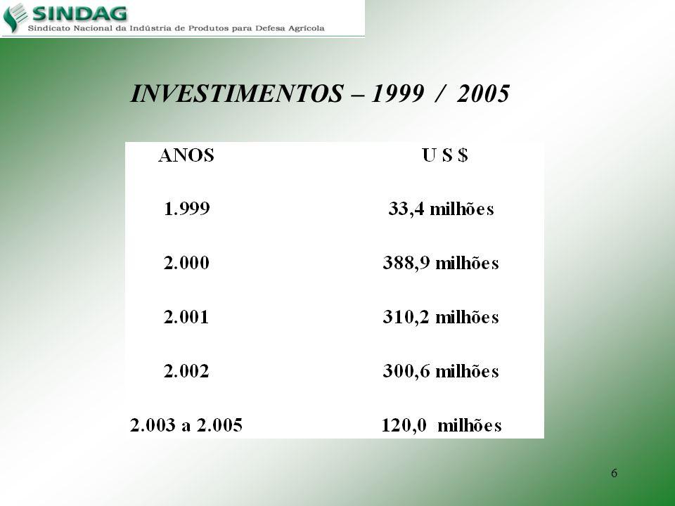 6 INVESTIMENTOS – 1999 / 2005