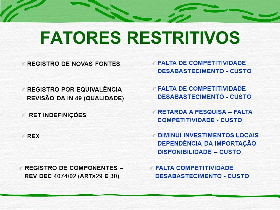 REGISTRO DE NOVAS FONTES REGISTRO POR EQUIVALÊNCIA REVISÃO DA IN 49 (QUALIDADE) RET INDEFINIÇÕES REX REGISTRO DE COMPONENTES – REV DEC 4074/02 (ARTs29 E 30) FALTA COMPETITIVIDADE DESABASTECIMENTO - CUSTO DIMINUI INVESTIMENTOS LOCAIS DEPENDÊNCIA DA IMPORTAÇÃO DISPONIBILIDADE – CUSTO RETARDA A PESQUISA – FALTA COMPETITIVIDADE - CUSTO FALTA DE COMPETITIVIDADE DESABASTECIMENTO - CUSTO FALTA DE COMPETITIVIDADE DESABASTECIMENTO - CUSTO FATORES RESTRITIVOS