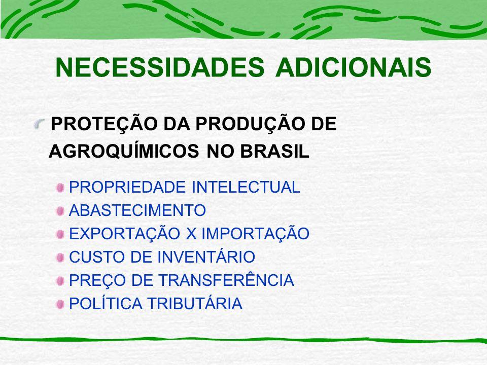 NECESSIDADES ADICIONAIS PROPRIEDADE INTELECTUAL ABASTECIMENTO EXPORTAÇÃO X IMPORTAÇÃO CUSTO DE INVENTÁRIO PREÇO DE TRANSFERÊNCIA POLÍTICA TRIBUTÁRIA P