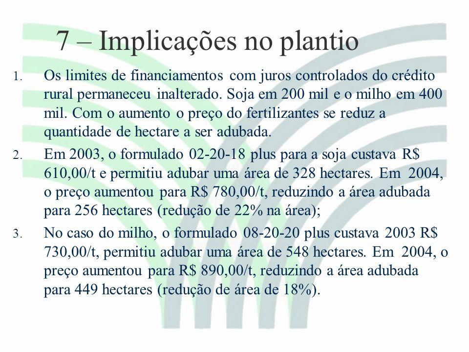 7 – Implicações no plantio 1.