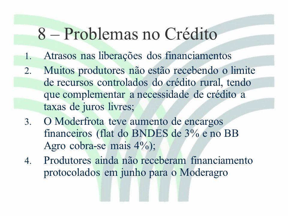 8 – Problemas no Crédito 1. Atrasos nas liberações dos financiamentos 2.