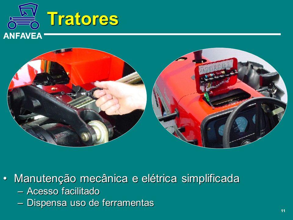 ANFAVEA 11 Manutenção mecânica e elétrica simplificadaManutenção mecânica e elétrica simplificada –Acesso facilitado –Dispensa uso de ferramentas Trat