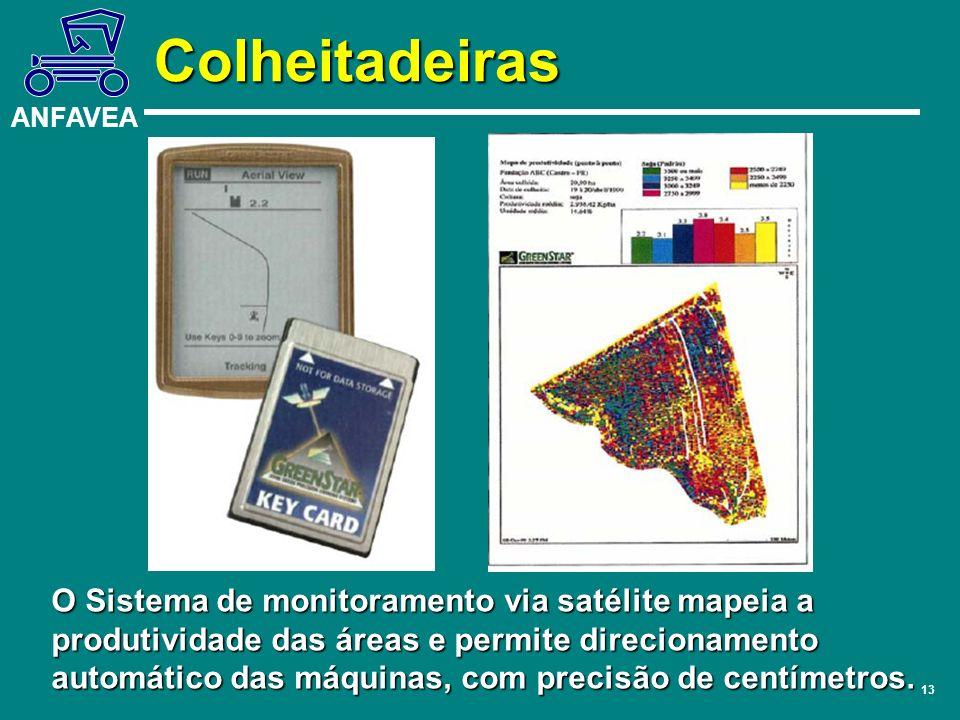 ANFAVEA 13 O Sistema de monitoramento via satélite mapeia a produtividade das áreas e permite direcionamento automático das máquinas, com precisão de