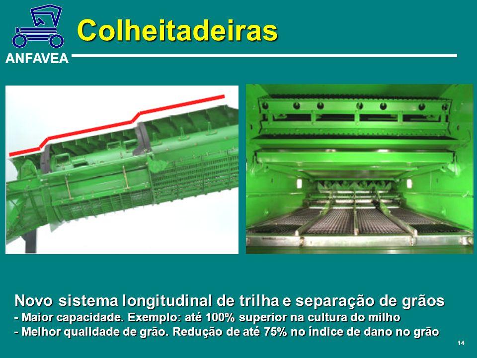 ANFAVEA 14 Novo sistema longitudinal de trilha e separação de grãos - Maior capacidade. Exemplo: até 100% superior na cultura do milho - Melhor qualid