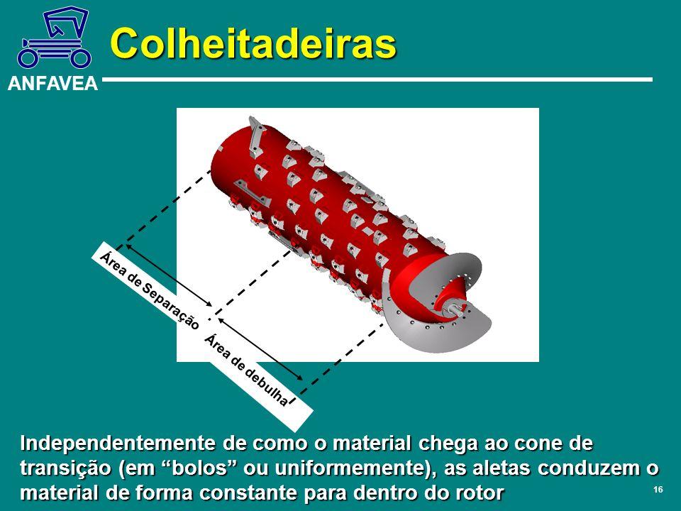 ANFAVEA 16 Área de Separação Área de debulha Independentemente de como o material chega ao cone de transição (em bolos ou uniformemente), as aletas co