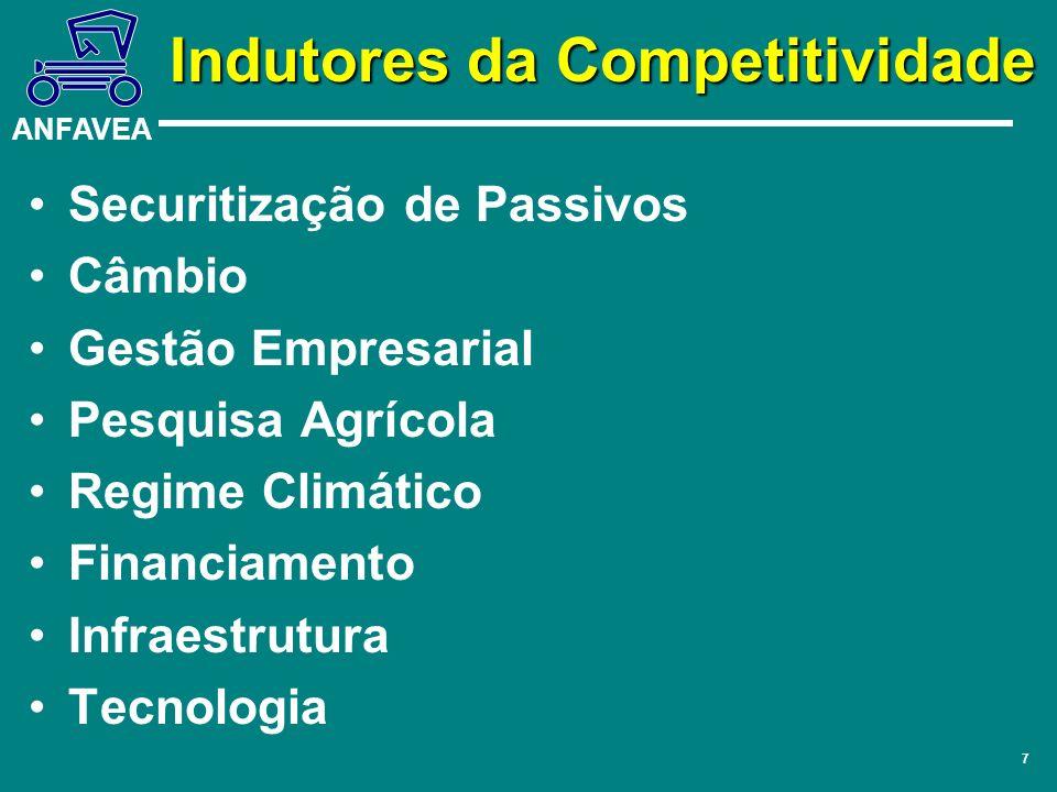 ANFAVEA 7 Indutores da Competitividade Securitização de Passivos Câmbio Gestão Empresarial Pesquisa Agrícola Regime Climático Financiamento Infraestru