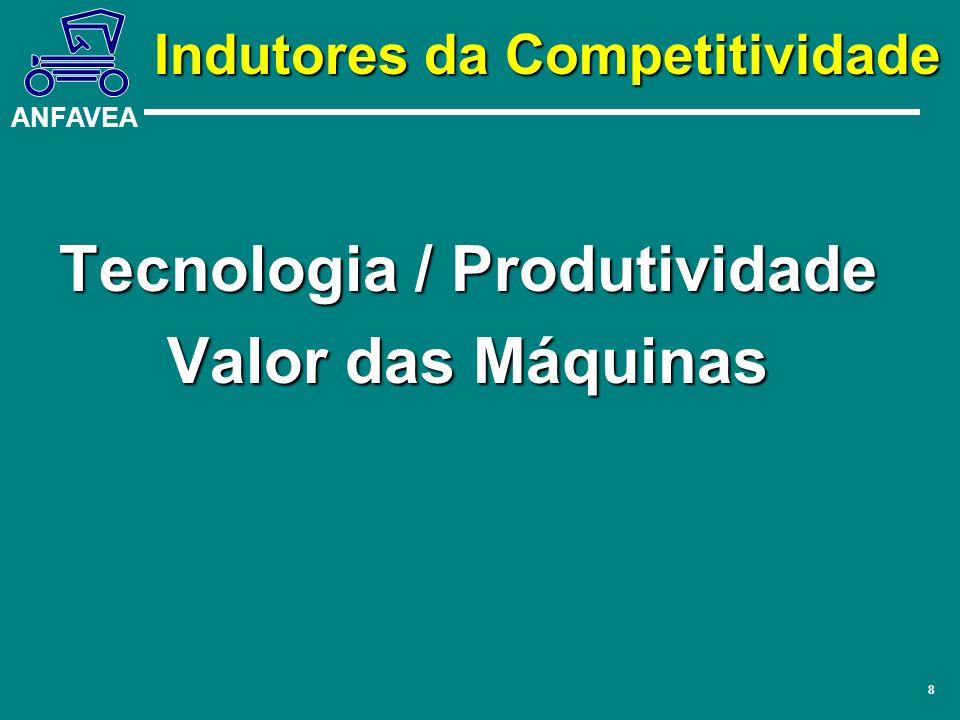 ANFAVEA 8 Tecnologia / Produtividade Valor das Máquinas Indutores da Competitividade