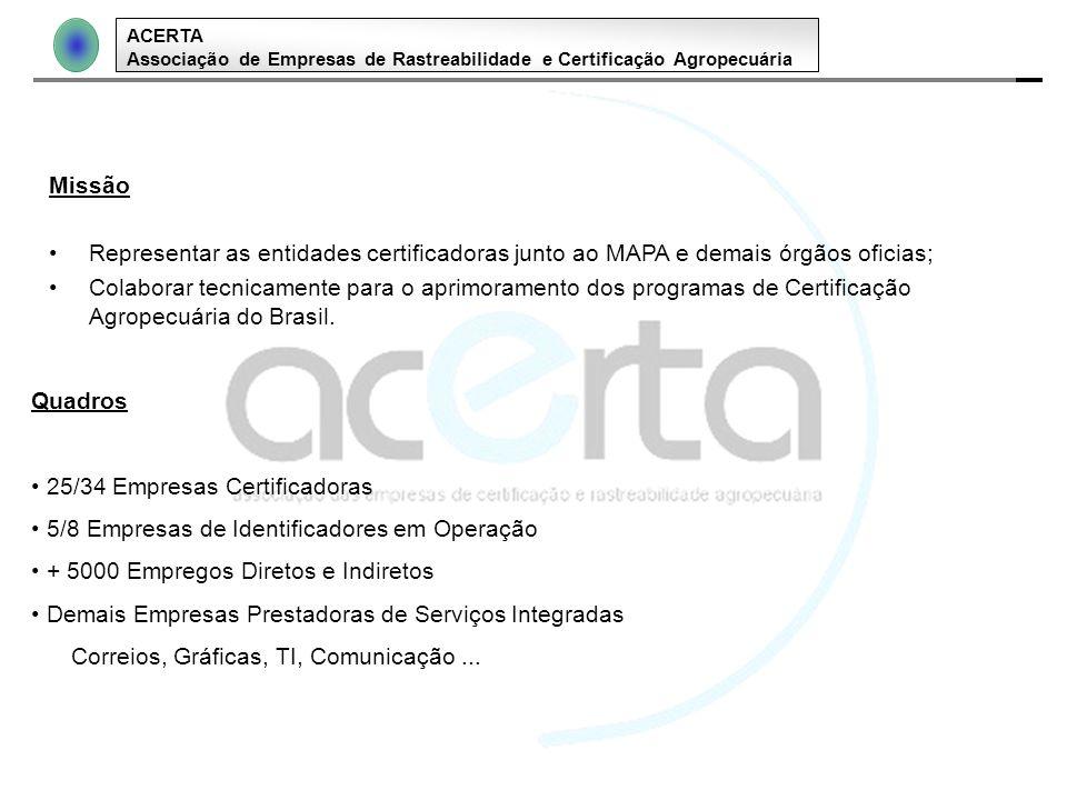 Quadros 25/34 Empresas Certificadoras 5/8 Empresas de Identificadores em Operação + 5000 Empregos Diretos e Indiretos Demais Empresas Prestadoras de S