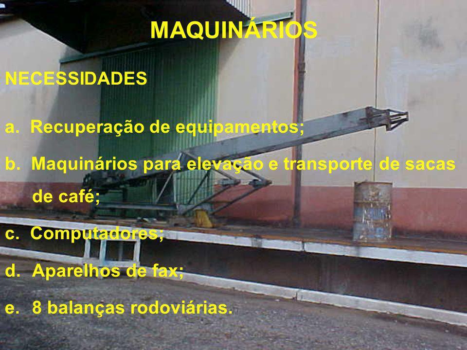 MAQUINÁRIOS NECESSIDADES a.Recuperação de equipamentos; b.