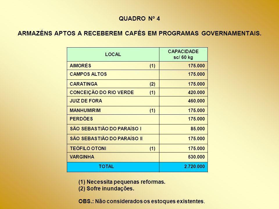 QUADRO Nº 4 ARMAZÉNS APTOS A RECEBEREM CAFÉS EM PROGRAMAS GOVERNAMENTAIS.