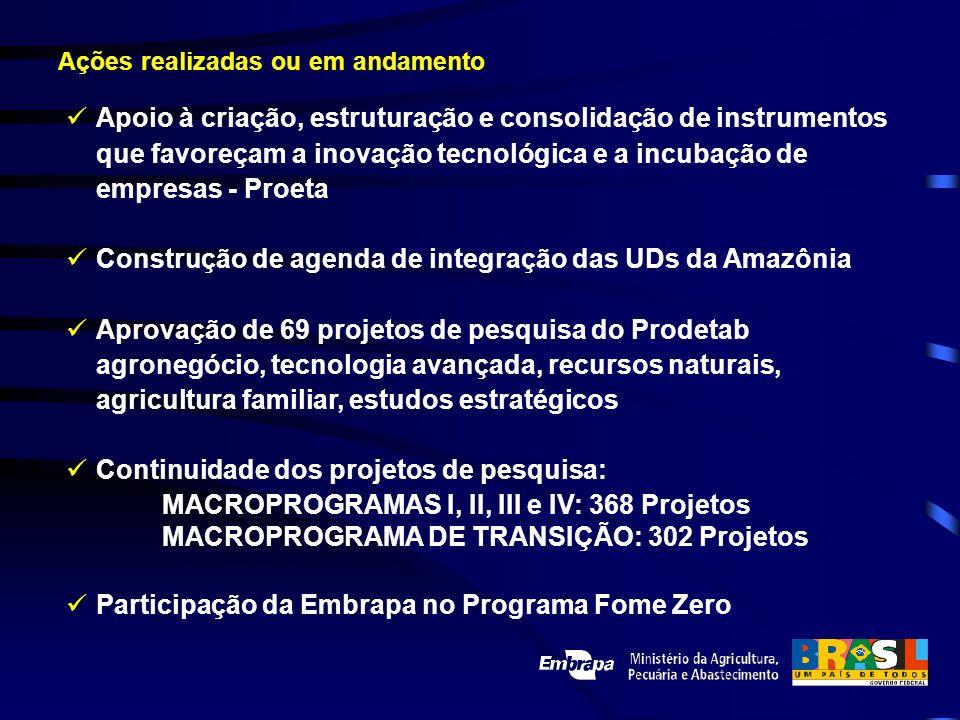 Apoio à criação, estruturação e consolidação de instrumentos que favoreçam a inovação tecnológica e a incubação de empresas - Proeta Construção de age