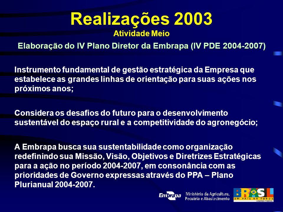 Realizações 2003 Atividade Meio Elaboração do IV Plano Diretor da Embrapa (IV PDE 2004-2007) Instrumento fundamental de gestão estratégica da Empresa