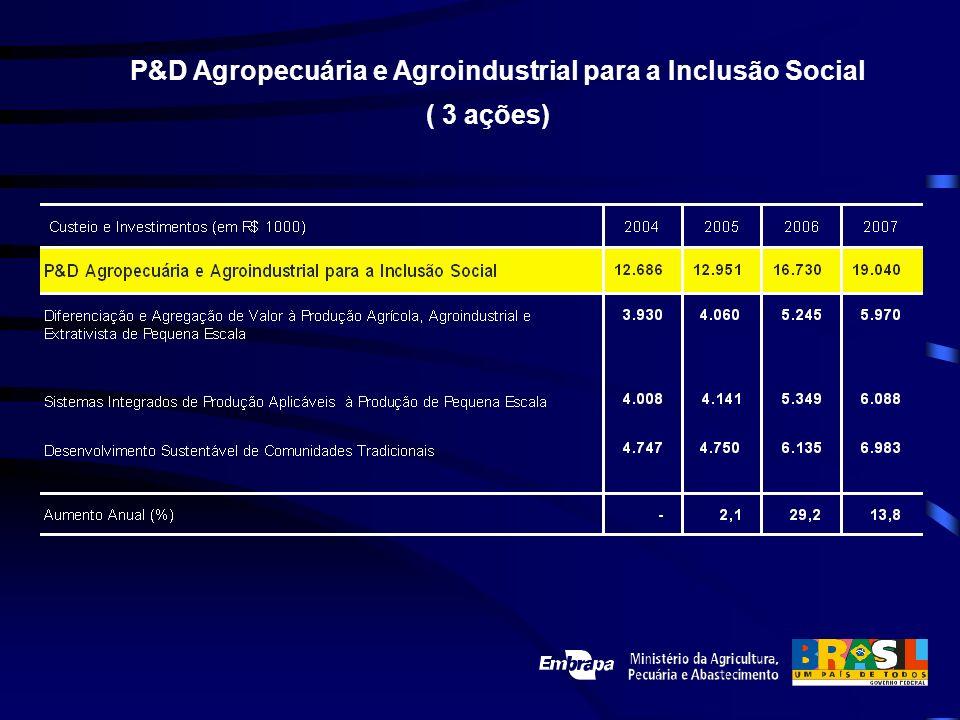 P&D Agropecuária e Agroindustrial para a Inclusão Social ( 3 ações)