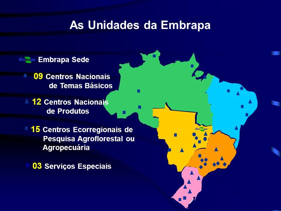 12 Centros Nacionais de Produtos 15 Centros Ecorregionais de Pesquisa Agroflorestal ou Agropecuária 03 Serviços Especiais Embrapa Sede 09 Centros Naci