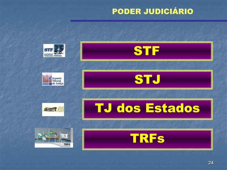 24 STF PODER JUDICIÁRIO STJ TJ dos Estados TRFs