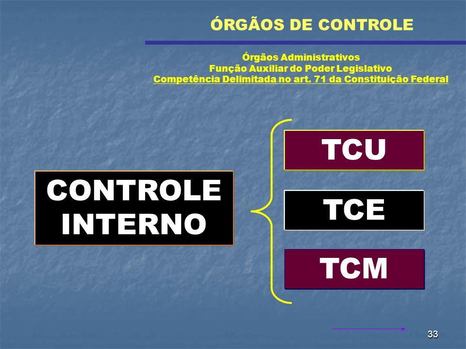 33 TCU ÓRGÃOS DE CONTROLE TCE TCM CONTROLE INTERNO Órgãos Administrativos Função Auxiliar do Poder Legislativo Competência Delimitada no art. 71 da Co