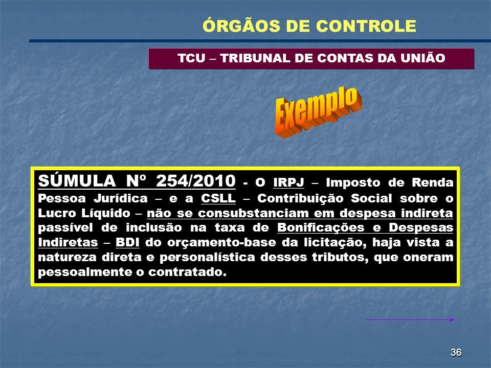 36 TCU – TRIBUNAL DE CONTAS DA UNIÃO ÓRGÃOS DE CONTROLE SÚMULA Nº 254/2010 - O IRPJ – Imposto de Renda Pessoa Jurídica – e a CSLL – Contribuição Socia