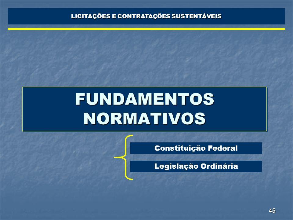 45 FUNDAMENTOS NORMATIVOS LICITAÇÕES E CONTRATAÇÕES SUSTENTÁVEIS Constituição Federal Legislação Ordinária