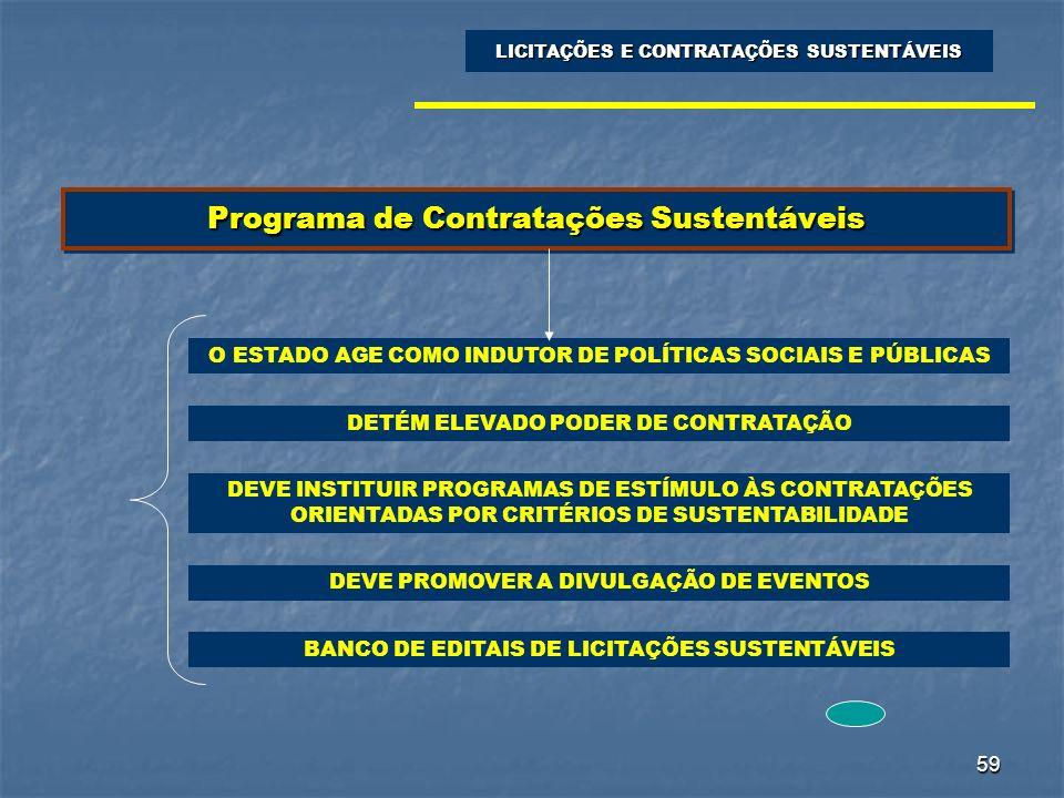 59 Programa de Contratações Sustentáveis LICITAÇÕES E CONTRATAÇÕES SUSTENTÁVEIS O ESTADO AGE COMO INDUTOR DE POLÍTICAS SOCIAIS E PÚBLICAS DETÉM ELEVAD