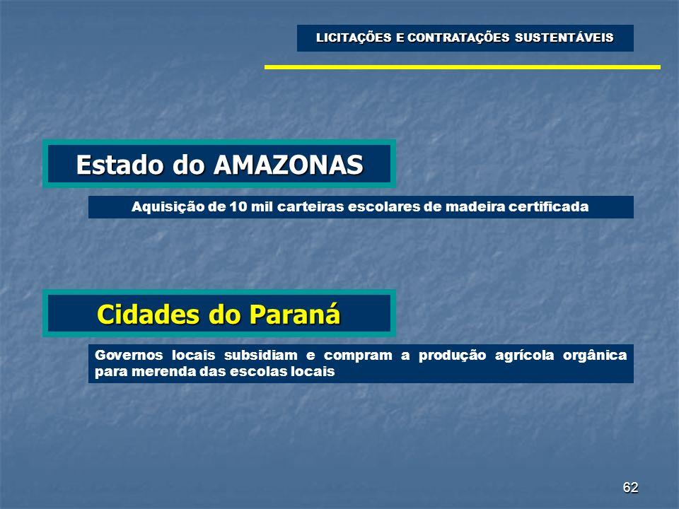 62 Estado do AMAZONAS LICITAÇÕES E CONTRATAÇÕES SUSTENTÁVEIS Aquisição de 10 mil carteiras escolares de madeira certificada Cidades do Paraná Governos