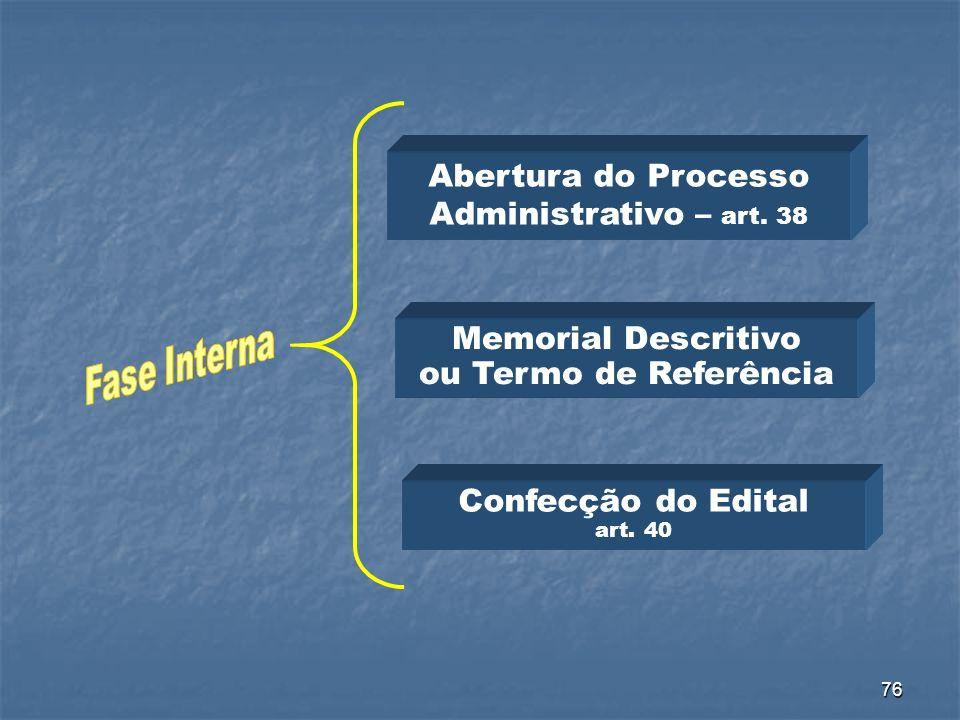 76 Abertura do Processo Administrativo – art. 38 Confecção do Edital art. 40 Memorial Descritivo ou Termo de Referência