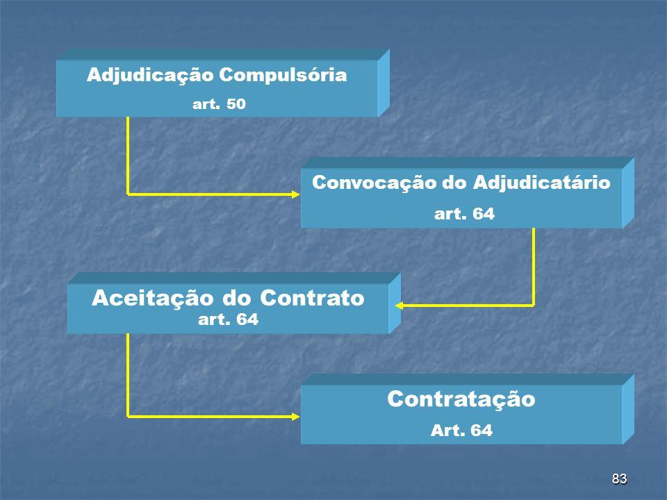 83 Adjudicação Compulsória art. 50 Convocação do Adjudicatário art. 64 Aceitação do Contrato art. 64 Contratação Art. 64