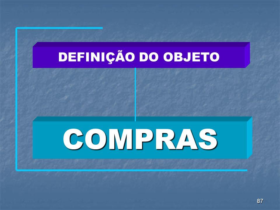 87 COMPRAS DEFINIÇÃO DO OBJETO