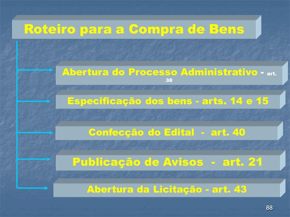 88 Confecção do Edital - art. 40 Publicação de Avisos - art. 21 Abertura da Licitação - art. 43 Roteiro para a Compra de Bens Especificação dos bens -