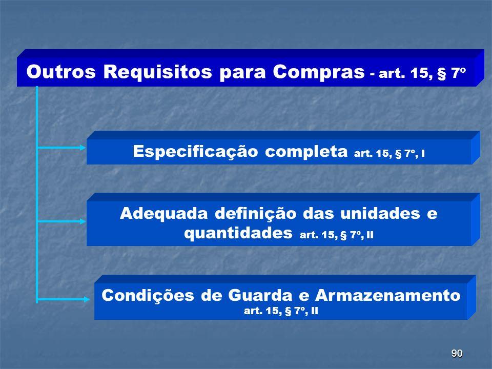 90 Outros Requisitos para Compras - art. 15, § 7º Especificação completa art. 15, § 7º, I Adequada definição das unidades e quantidades art. 15, § 7º,