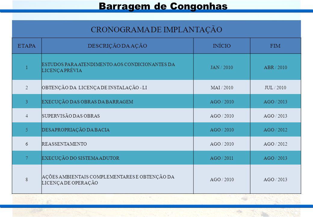 CRONOGRAMA DE IMPLANTAÇÃO ETAPADESCRIÇÃO DA AÇÃOINÍCIOFIM 1 ESTUDOS PARA ATENDIMENTO AOS CONDICIONANTES DA LICENÇA PRÉVIA JAN / 2010ABR / 2010 2OBTENÇ