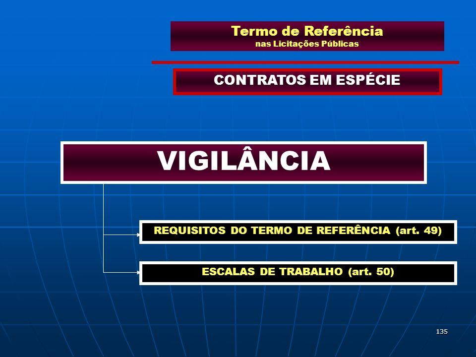 135 Termo de Referência nas Licitações Públicas CONTRATOS EM ESPÉCIE VIGILÂNCIA REQUISITOS DO TERMO DE REFERÊNCIA (art. 49) ESCALAS DE TRABALHO (art.