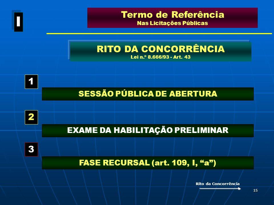 15 SESSÃO PÚBLICA DE ABERTURA Termo de Referência Nas Licitações Públicas RITO DA CONCORRÊNCIA Lei n.º 8.666/93 - Art. 43 Rito da Concorrência 1 EXAME