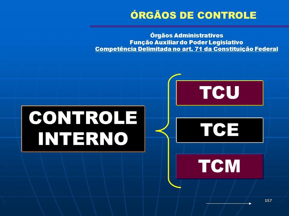157 TCU ÓRGÃOS DE CONTROLE TCE TCM CONTROLE INTERNO Órgãos Administrativos Função Auxiliar do Poder Legislativo Competência Delimitada no art. 71 da C