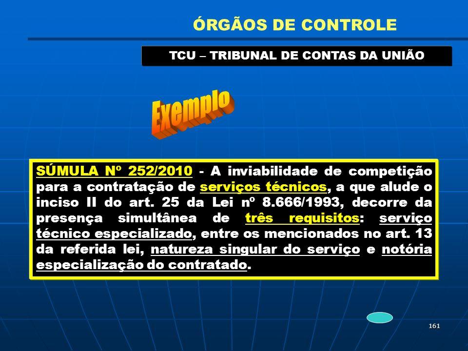 161 TCU – TRIBUNAL DE CONTAS DA UNIÃO ÓRGÃOS DE CONTROLE SÚMULA Nº 252/2010 - A inviabilidade de competição para a contratação de serviços técnicos, a