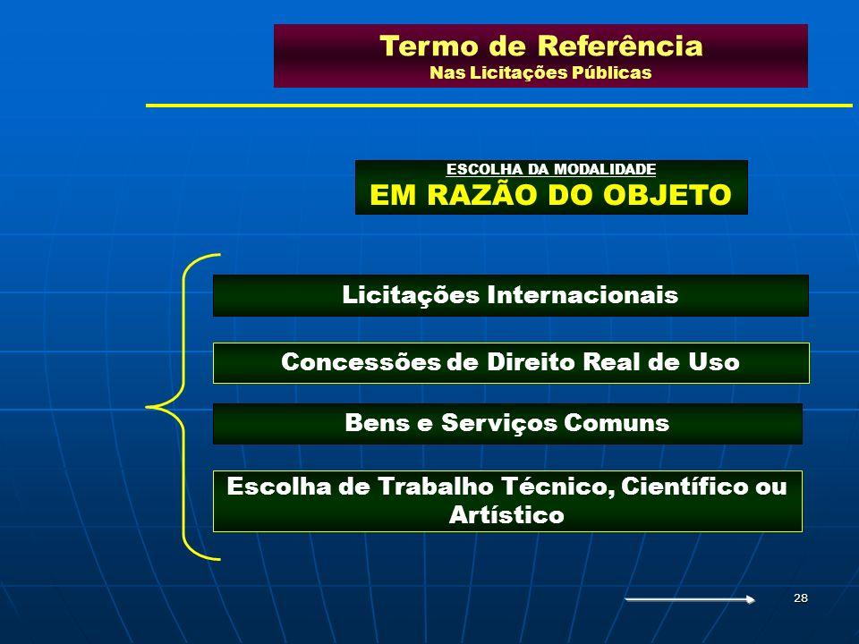 28 Termo de Referência Nas Licitações Públicas Licitações Internacionais Concessões de Direito Real de Uso Bens e Serviços Comuns Escolha de Trabalho