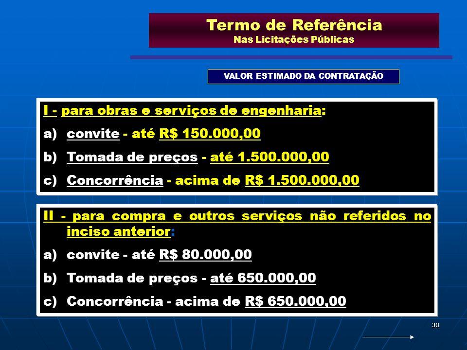 30 I - para obras e serviços de engenharia: a)convite - até R$ 150.000,00 b)Tomada de preços - até 1.500.000,00 c)Concorrência - acima de R$ 1.500.000