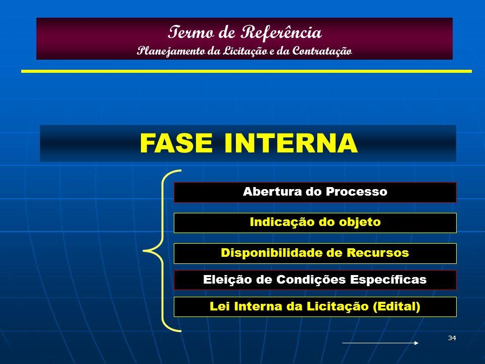 34 FASE INTERNA Abertura do Processo Indicação do objeto Eleição de Condições Específicas Lei Interna da Licitação (Edital) Termo de Referência Planej