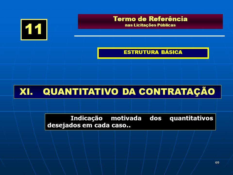 69 Termo de Referência nas Licitações Públicas ESTRUTURA BÁSICA XI.QUANTITATIVO DA CONTRATAÇÃO Indicação motivada dos quantitativos desejados em cada